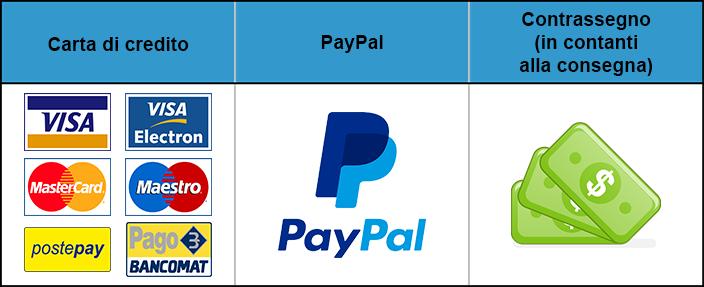 Modalità pagamento